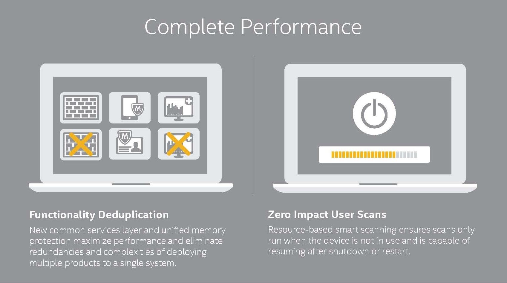 McAfee ENS Complete Performance.jpg